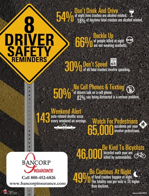 Driver Safety Slogans And Quotes. QuotesGram