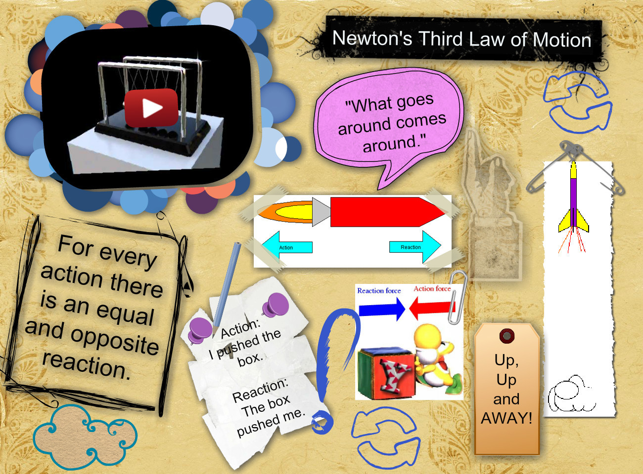 newton s third law of motion Mechanics 211 newton's third law of motion mc-web-mech2-11-2009 newton's third law of motion states that: if a body a exerts a force on a body b, then b exerts.