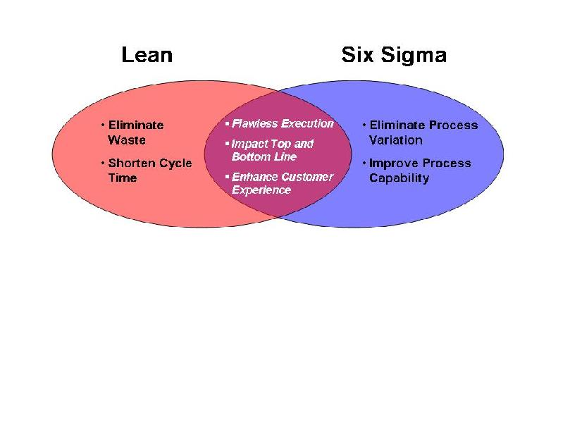 the lean six sigma application The application of lean six sigma to provide high-quality, reliable pediatric care author links open overlay panel donald e lighter a b show more https:.