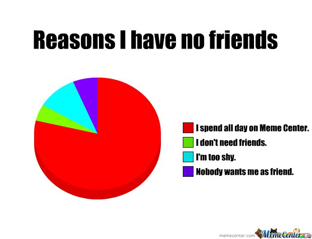 meet people you have no friends