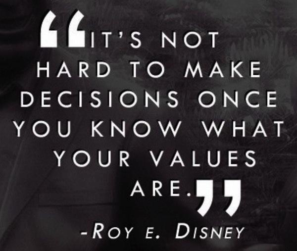 Making Good Decisions Quotes. QuotesGram