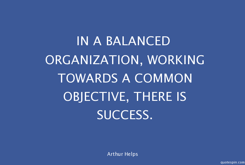 organizational success Leading: managers direct, influence, and motivate employees to perform  essential  management effectiveness determine the success and growth of an   planning, organizing, leading, and controlling are four functions of.