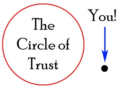 meet the parents circle of trust quote