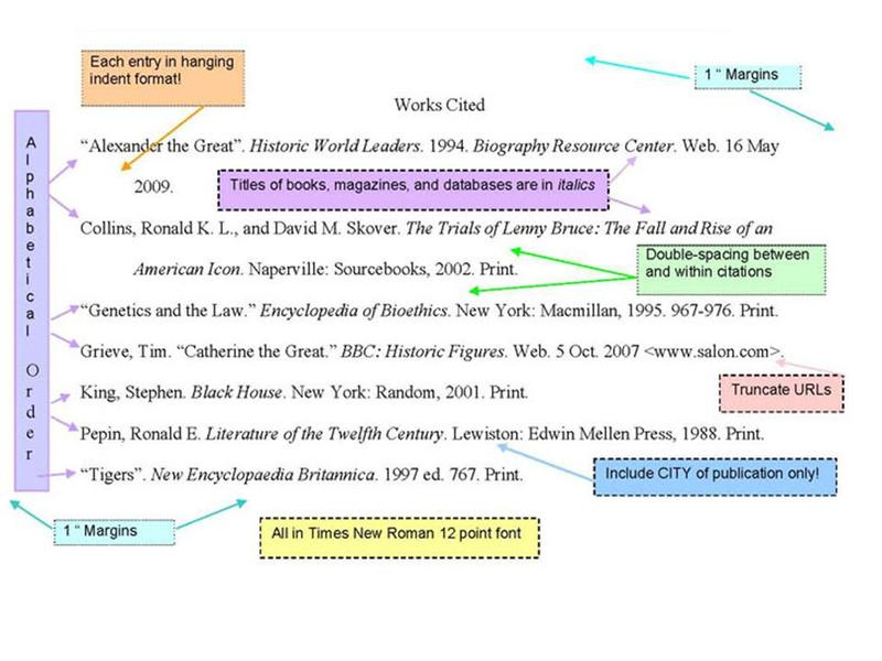 860721325-Slide1 Quotes In Essays Mla Format Examples on website citation, critical analysis,