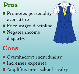 a discussion about uniform versus creativity However, many students use their clothing as their sole creative outlet  if you  or your school district is discussing a school uniform policy, french toast is.