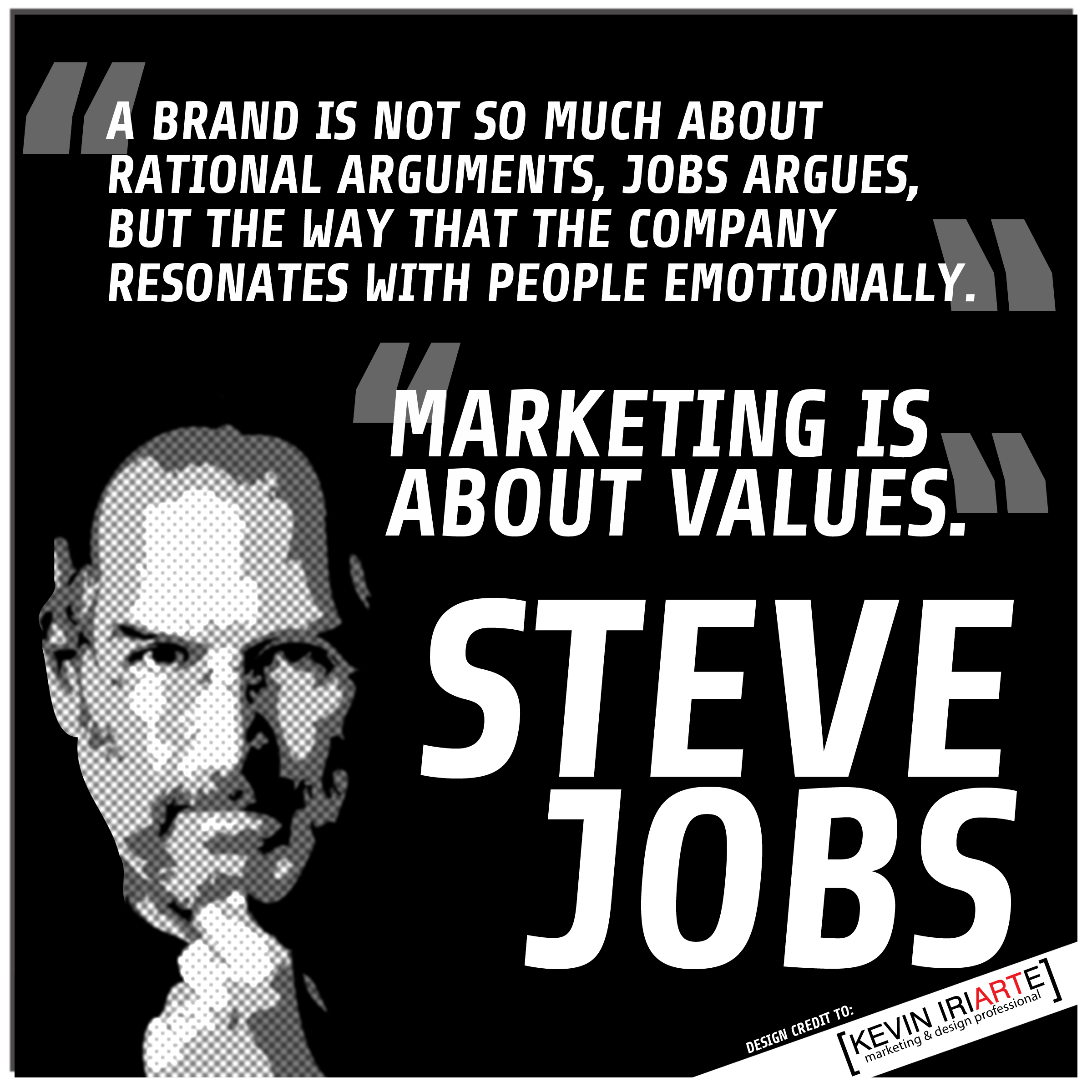 Famous Quotes: Famous Quotes About Personal Brand. QuotesGram
