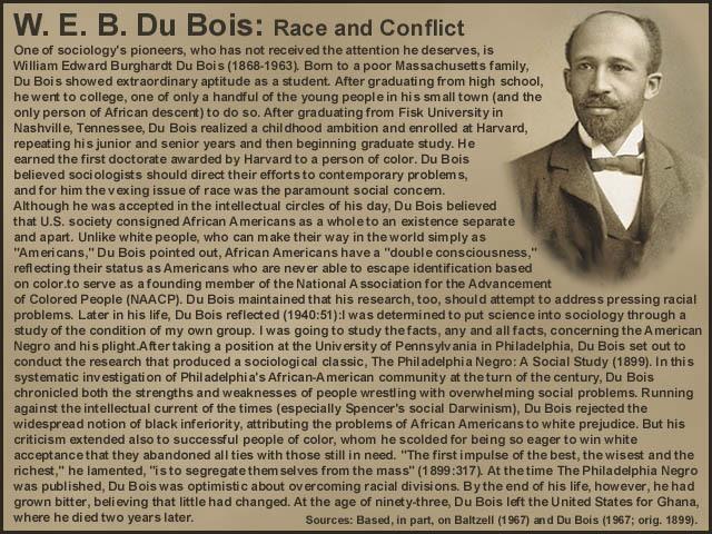 William Edward Burghardt Du Bois (1868—1963)