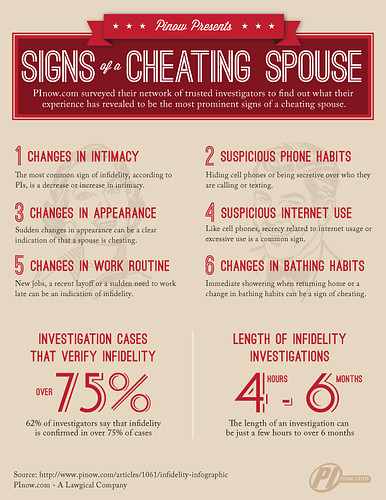 infidelity in marriage From pittsburgh to buenos aires, delhi to paris, i have been conducting an open- ended survey about infidelity adultery has existed since marriage was.