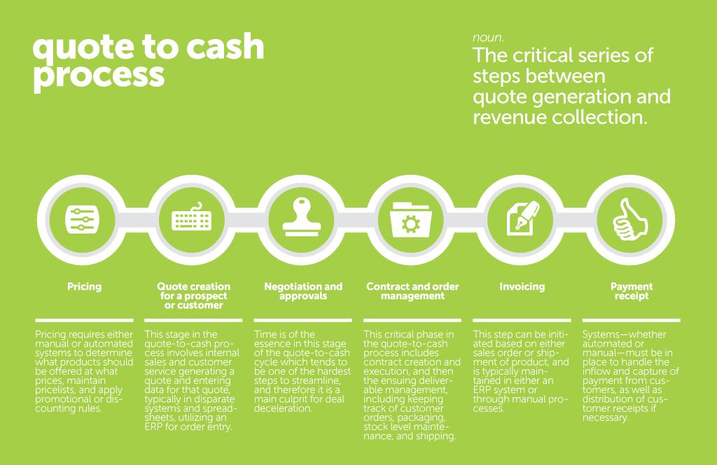 Quotes About Cash Flow Quotesgram