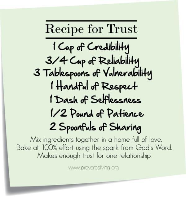 Trust Quotes For Love Relationships 2: Regaining Trust In Relationships Quotes. QuotesGram