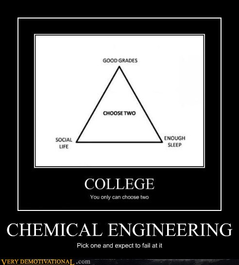 Chemical Engineering Quotes. QuotesGram