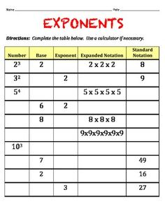 Printables Exponents Worksheets For 5th Grade 6th grade exponents worksheets scalien scalien