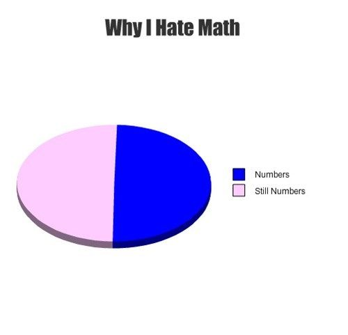 I Hate Math Quotes. QuotesGram