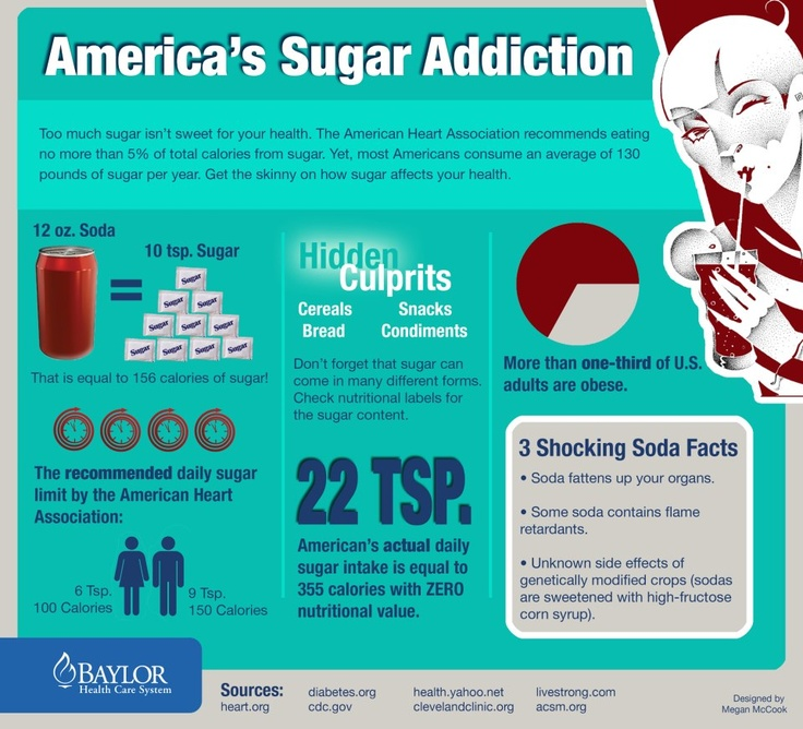 sugar is an addiction Many of us are eating dessert three times a day—and we don't even know it sugar and other sweeteners are the main ingredients in some of america's favorite drinks and foods and they've become ingrained in the american diet, considering the average american consumes about 20 teaspoons, or.