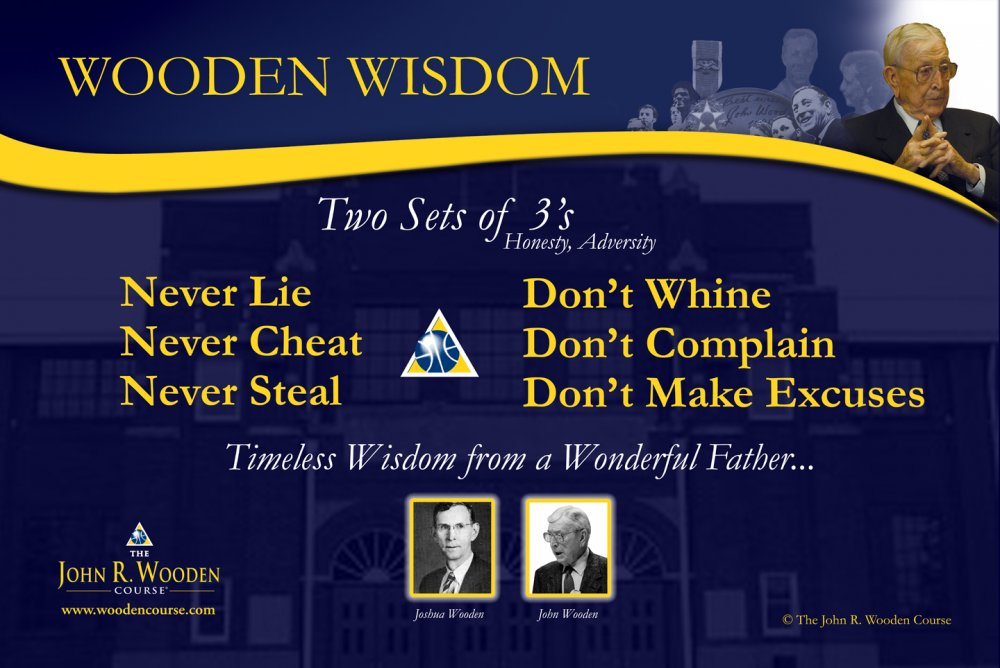 This is a picture of Insane John Wooden Pyramid of Success Printable