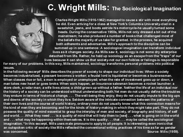 essay on c wright mills sociological imagination