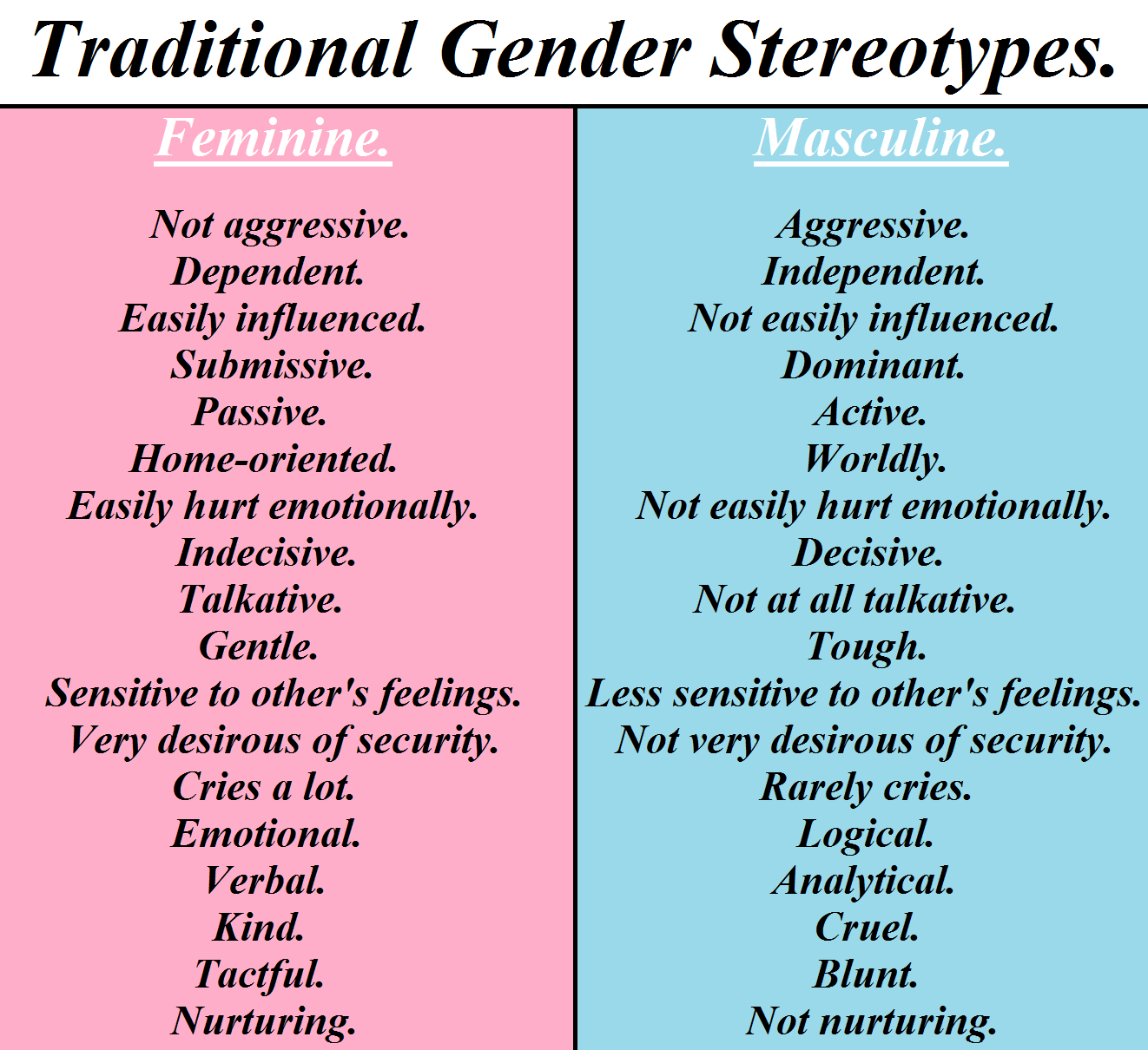 stereotypes and the influence on creating inaccurate ideas in the mind of people Many questions and answers about cultural issues stereotypes so many stereotypes are inaccurate and are used as how do cultural issues affect society people.