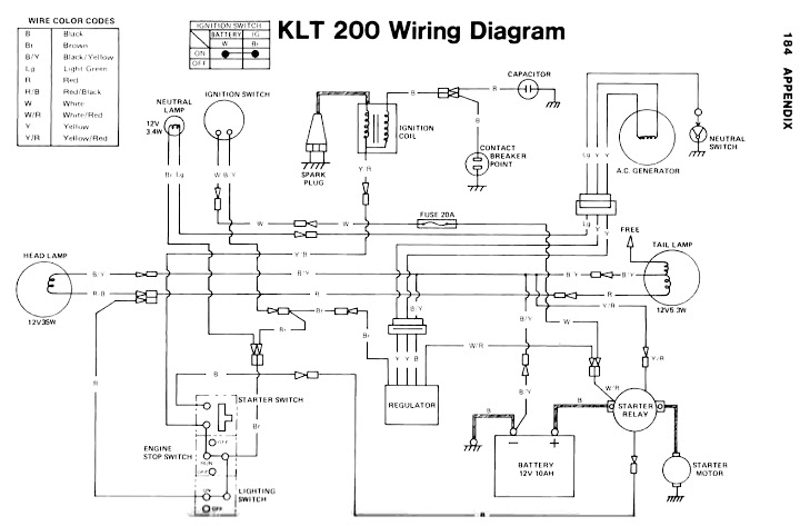 Funny Wiring Diagrams -Wiring Diagram 2001 Hyundai Xg300 | Begeboy Wiring  Diagram SourceBegeboy Wiring Diagram Source