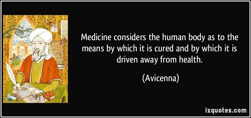 Quotes About Human Anatomy Quotesgram