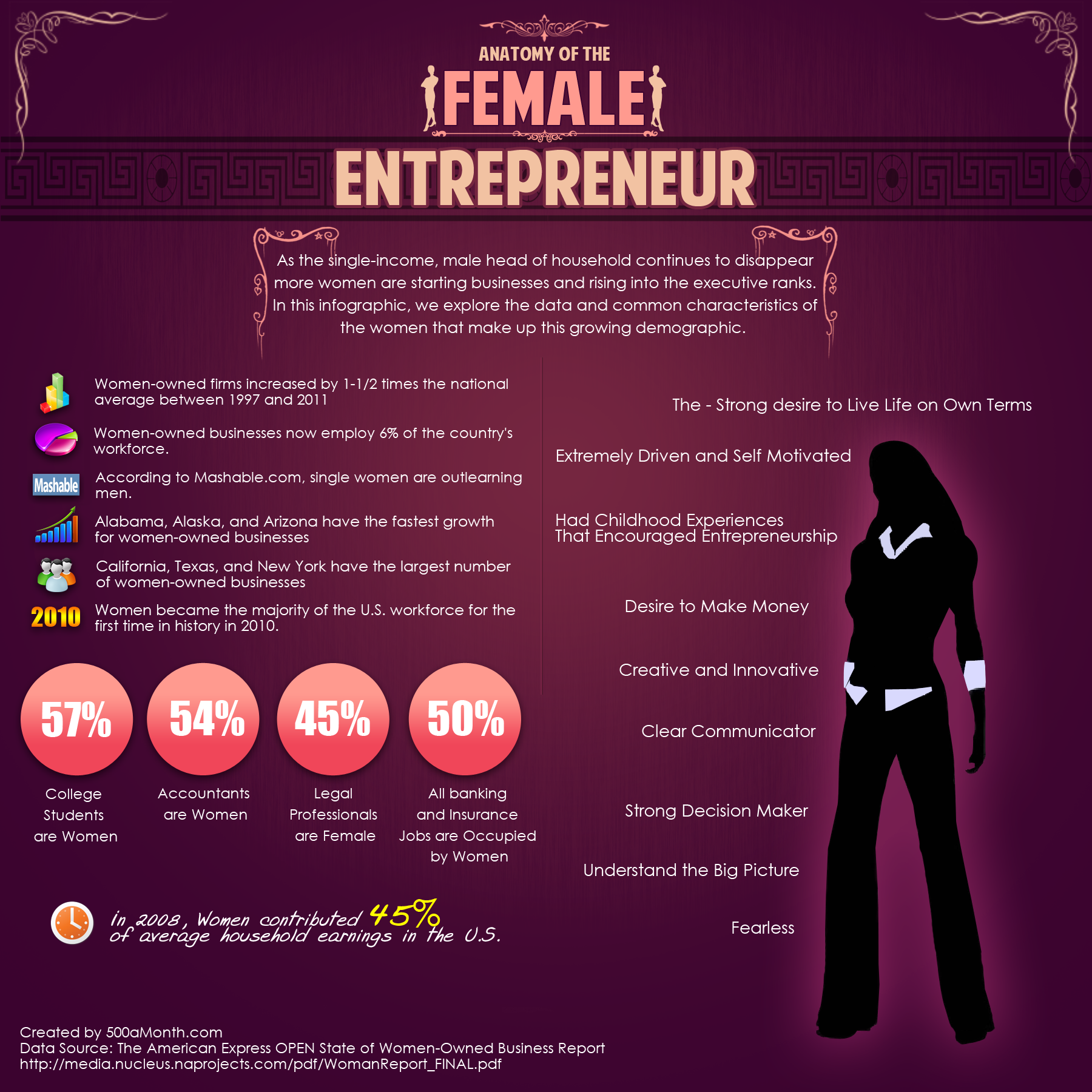 Entrepreneur Quotes: I Am An Entrepreneur Quotes. QuotesGram