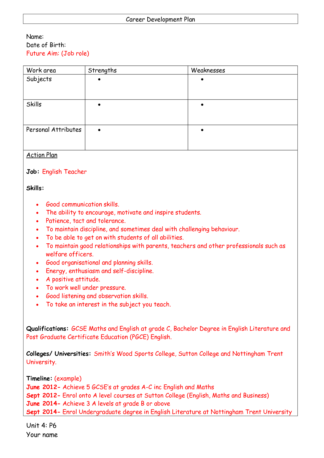 Template For Personal Development Plan Sample Personal – Example of a Personal Development Plan Sample
