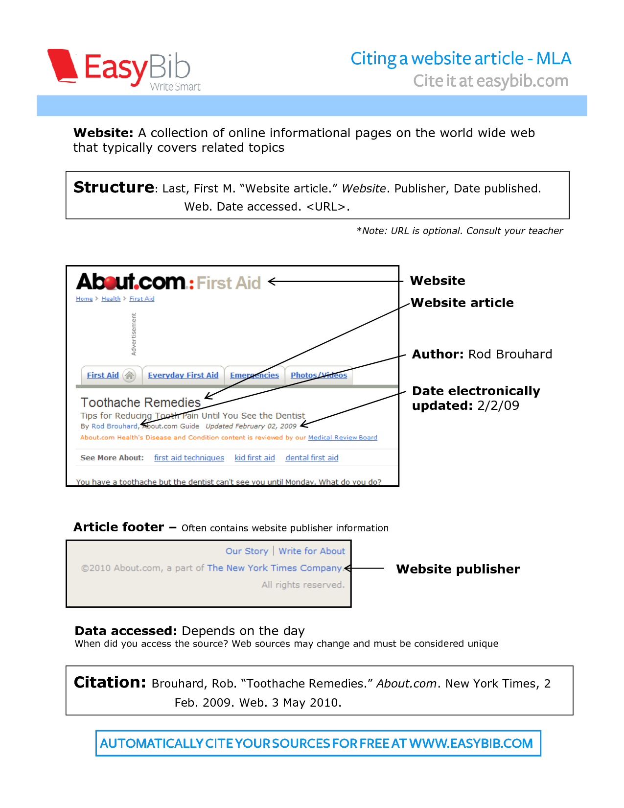 mla format citations for websites