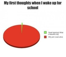 Funny Quotes About Hating School. QuotesGram