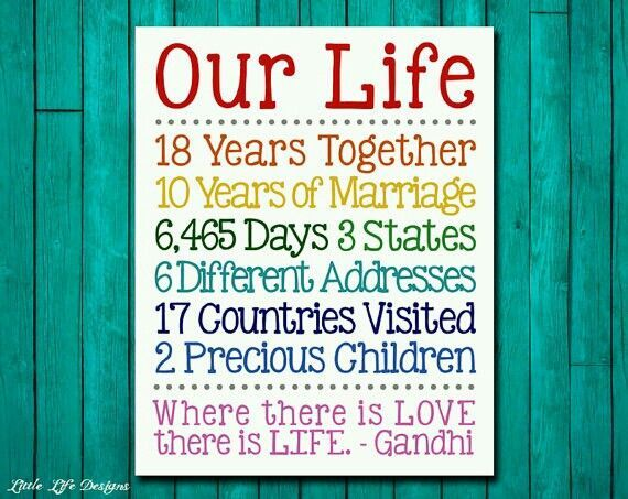 19 Years Of Marriage Quotes Quotesgram