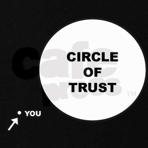 meet the fockers circle of trust quotes pics