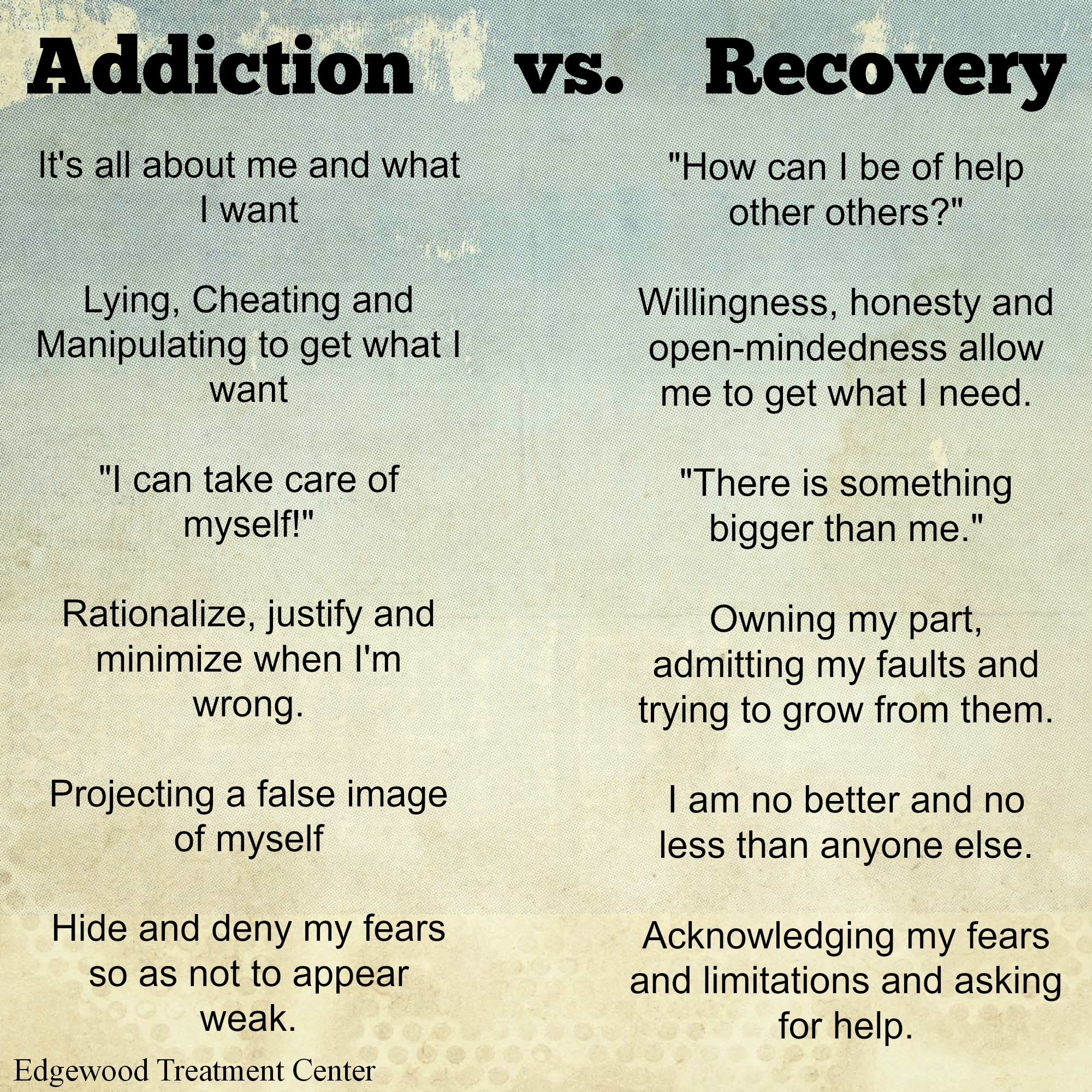 Inspirational Quotes For Recovering Alcoholics: Positive Recovery Addiction Quotes. QuotesGram