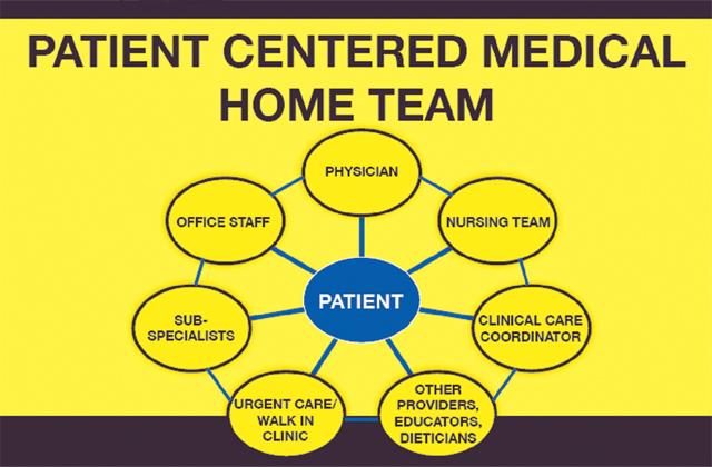 Lincoln Home Health Care