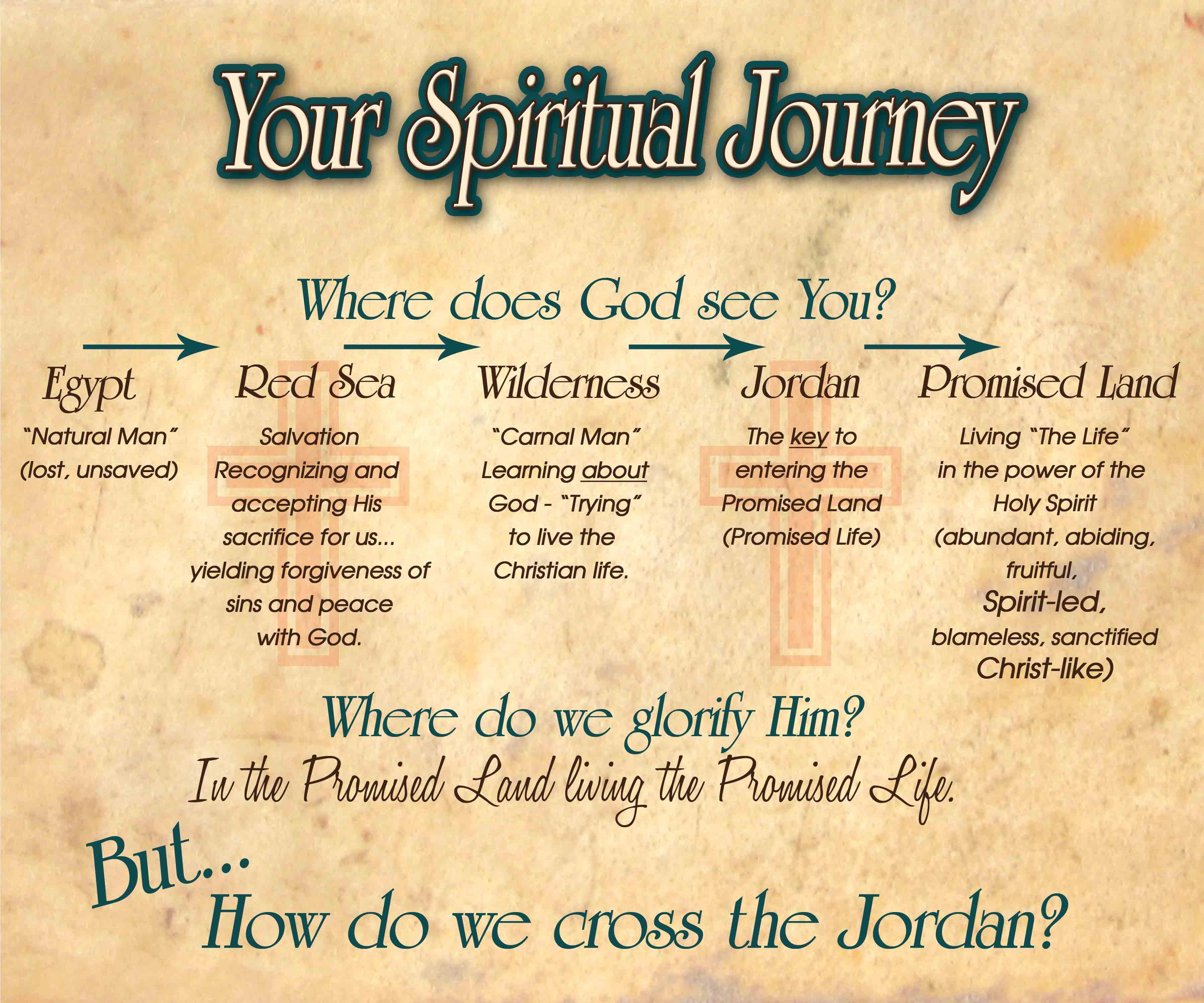 Spiritual Quotes: Quotes About Spiritual Journeys. QuotesGram