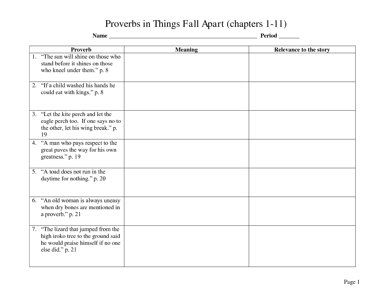 things fall apart proverbs Class assignment for freshman english class - exploring and interpreting proverbs found in this classic novel by chinua achebe.