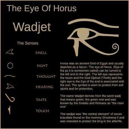 Ancient Egyptian Sayings And Quotes. QuotesGram