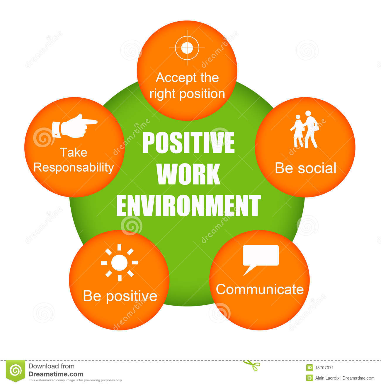 good work environment essay Looking for some good cause and effect essay topics  80 good cause and effect essay topics – students' choice  polluted environment,.