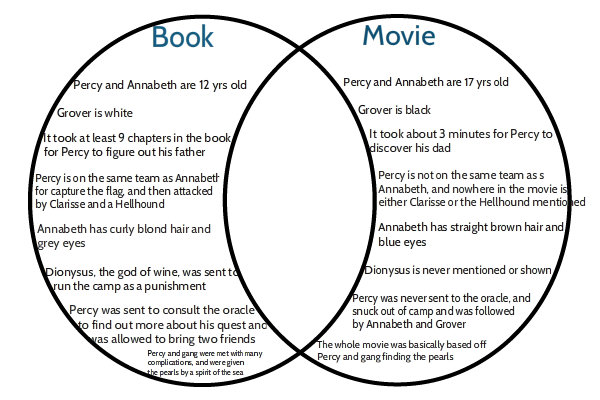 quotes about books vs movies  quotesgram