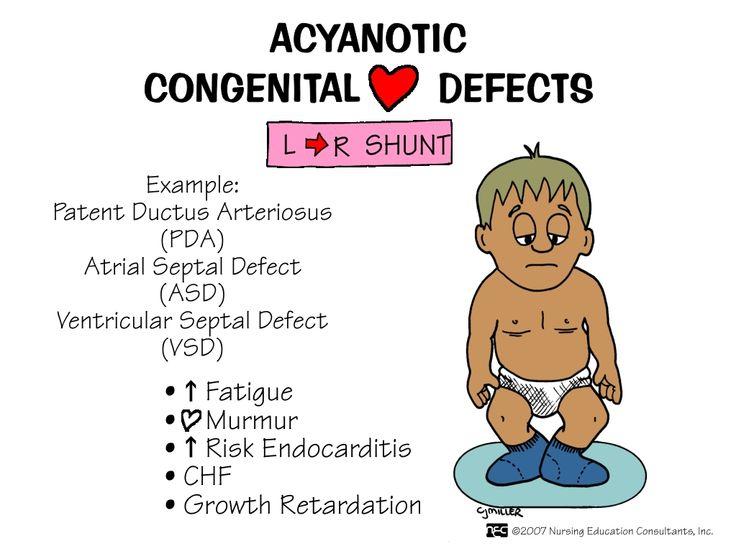 Congenital Heart Disease Quotes. QuotesGram