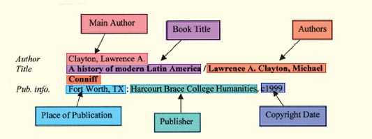 apa style of referencing 7th edition
