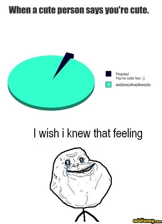 Forever Alone Funny Quotes. QuotesGram