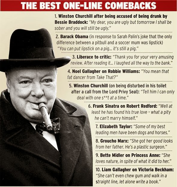 Quote By Winston Churchill: Winston Churchill Cigar Quotes. QuotesGram
