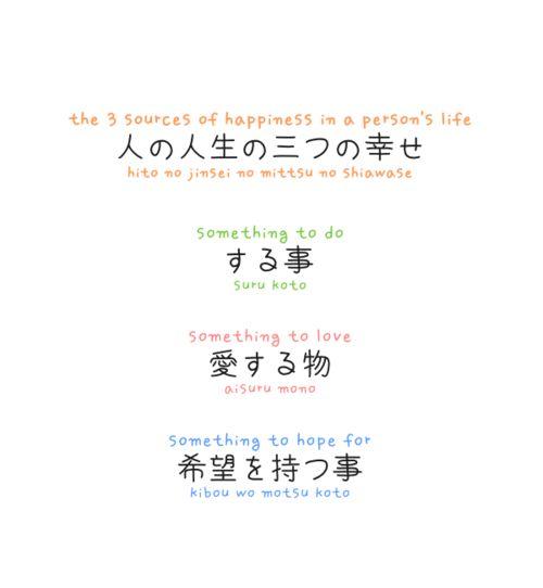Quotes Japanese Tattoo. QuotesGram