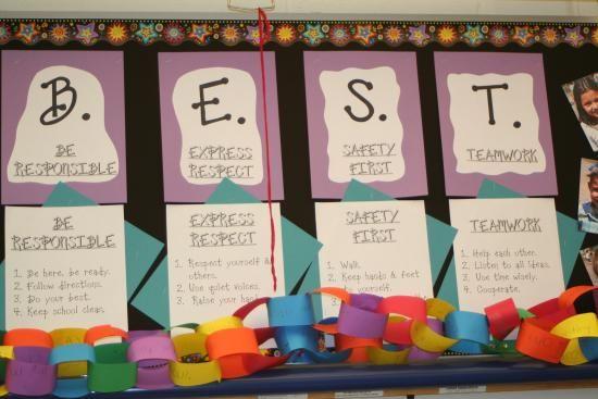 Classroom Design And How It Influences Behavior ~ Positive behavior support quotes quotesgram