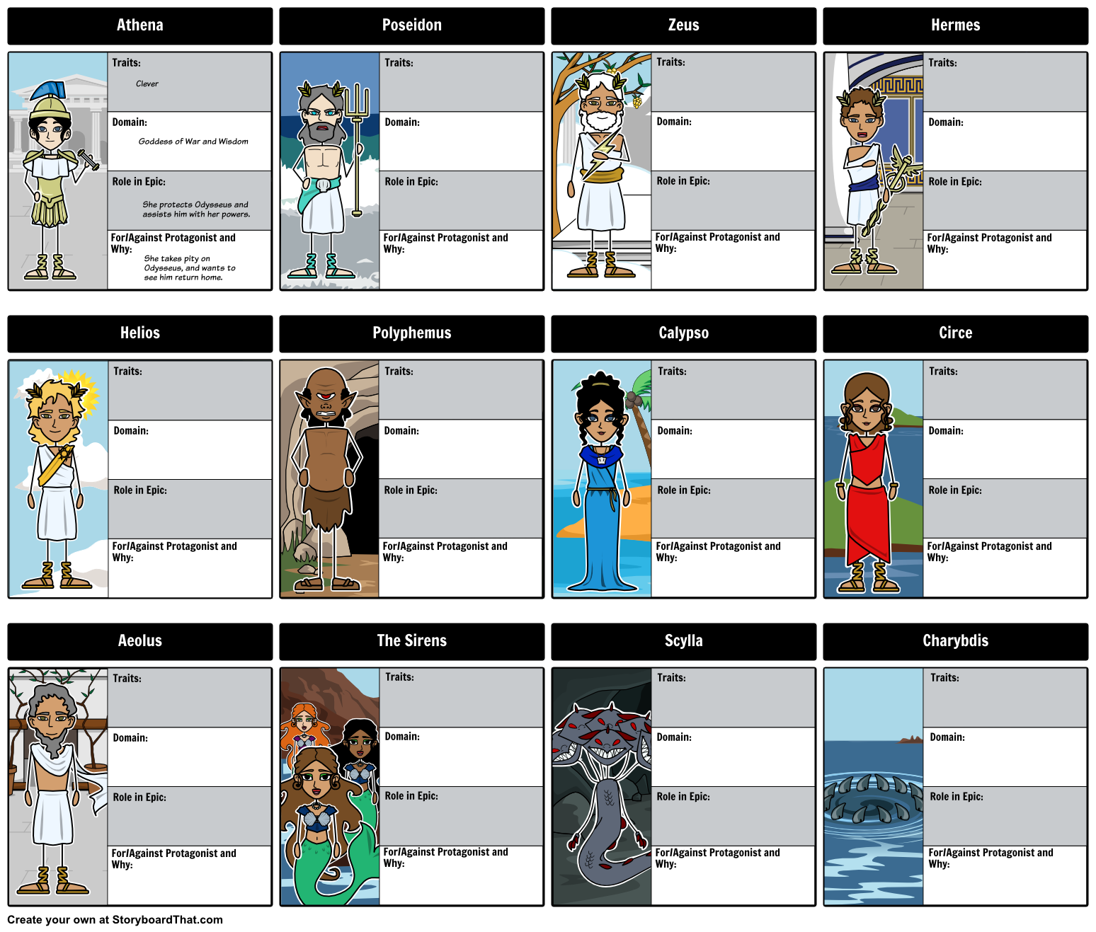 the character of odysseus in homers odyssey Odysseus o-dis-e-us characters in the odyssey characters marked with are recurring characters who play significant odyssey study guide books 1-8docx.