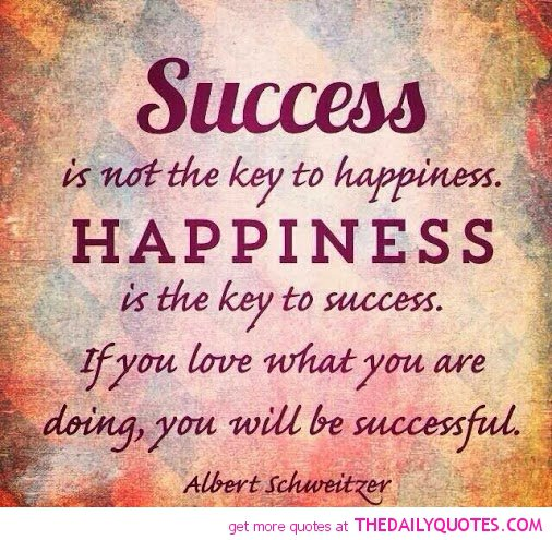 Quotes For Success And Happiness