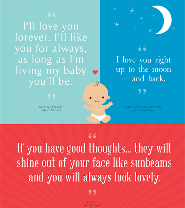 Disney Inspirational Reading Quotes. QuotesGram