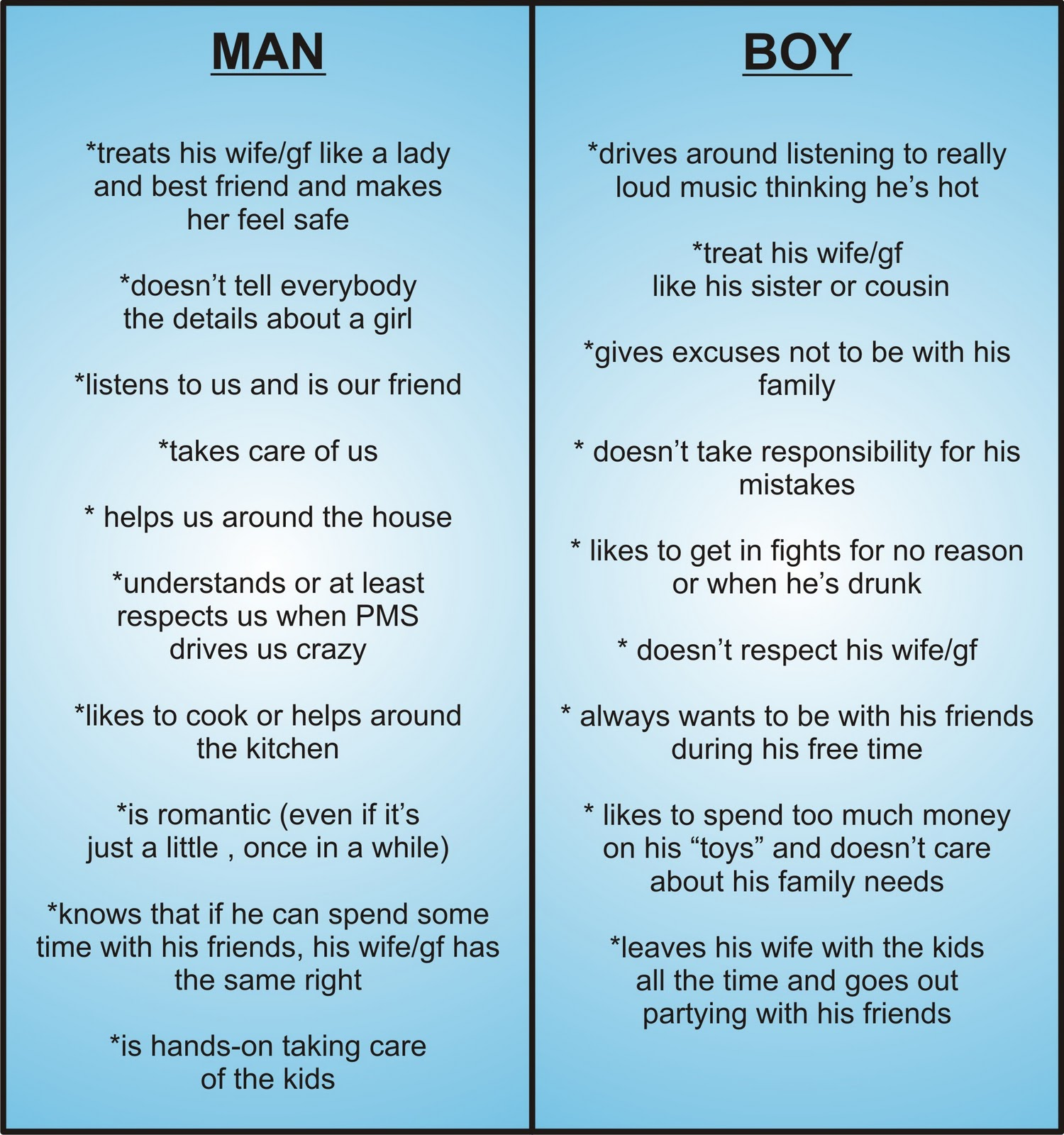 10 Differences Between Dating A Boy Vs Dating A Man