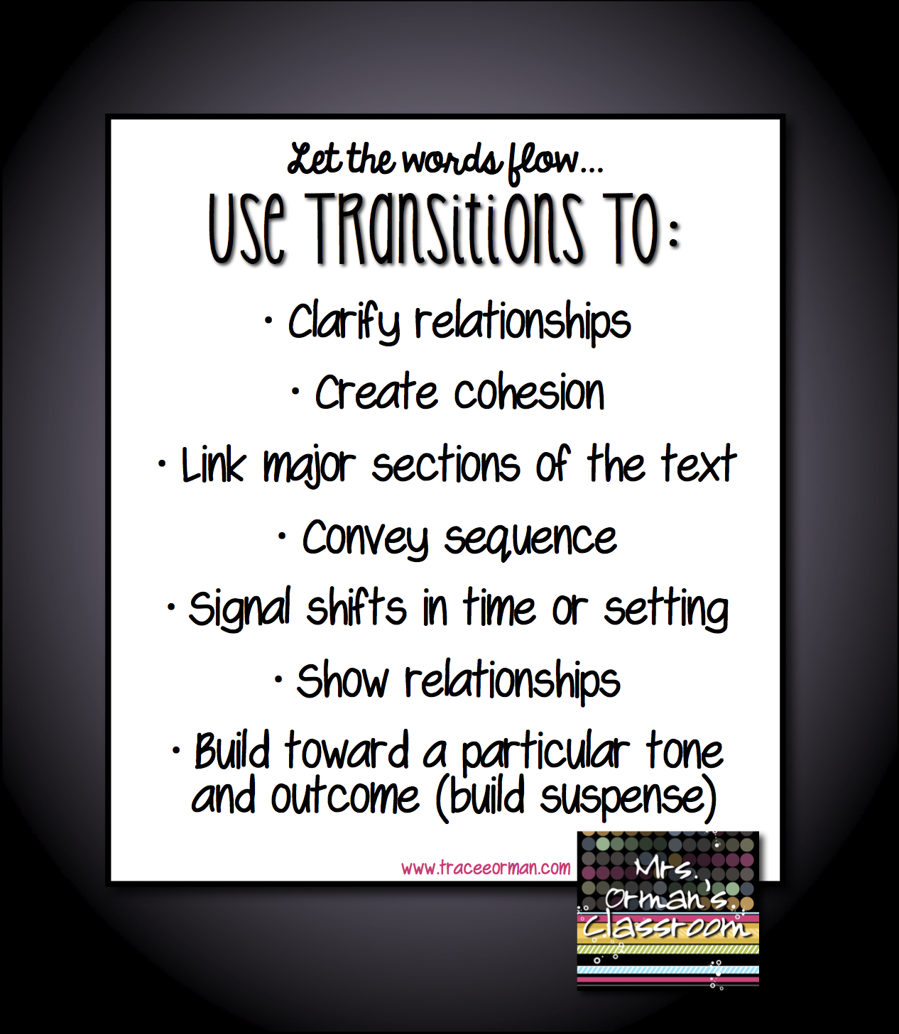 transition quotes essay How to use quotes effectively  most, if not all, of your college professors will require you to use research material as a vital component of your writing.