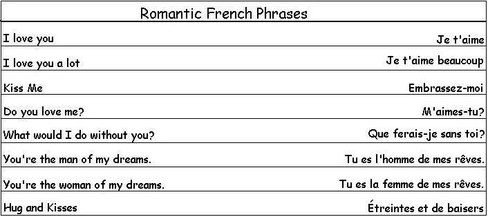 french saying for romantic sex