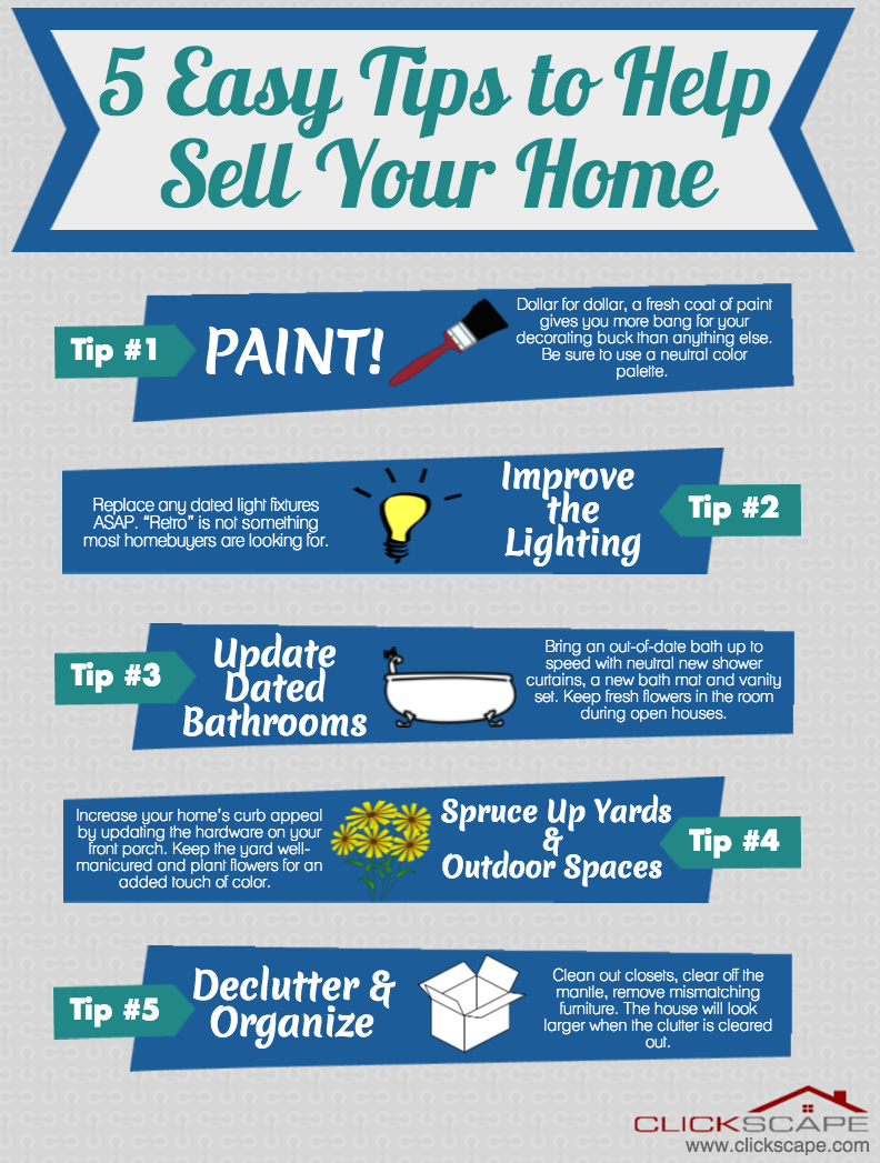 Quotes About Selling A Home. QuotesGram