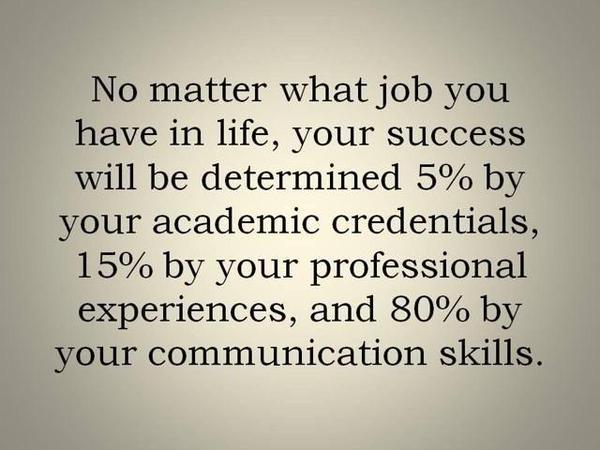 Importance of Communication and Effective Communication Skills